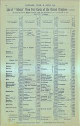 "LIST OF ""OILETTE"" VIEW POST CARDS OF THE UNITED KINGDOM - COND."
