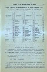 "LIST OF ""OILETTE"" VIEW POST CARDS OF THE UNITED KINGDOM - CONTD."