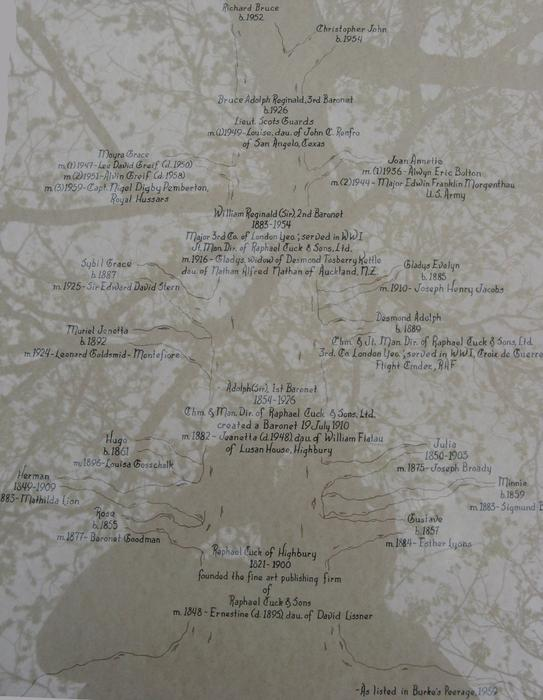 Burke's Peerage family tree