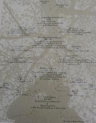 Burke's Peerage family tree