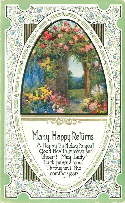 MANY HAPPY RETURNS inset garden & gate