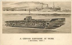 A GERMAN SUBMARINE AT WORK (SECTIONAL VIEW)